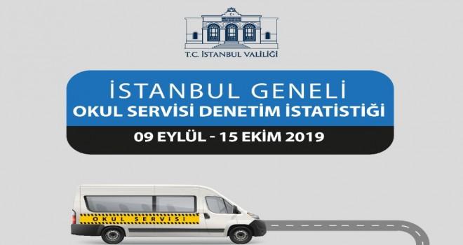 İstanbul'da Okul Servisleri Denetleniyor